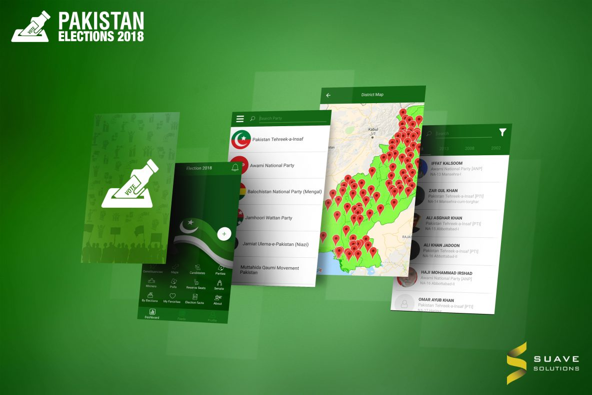 Mobile app Development in Pakistan